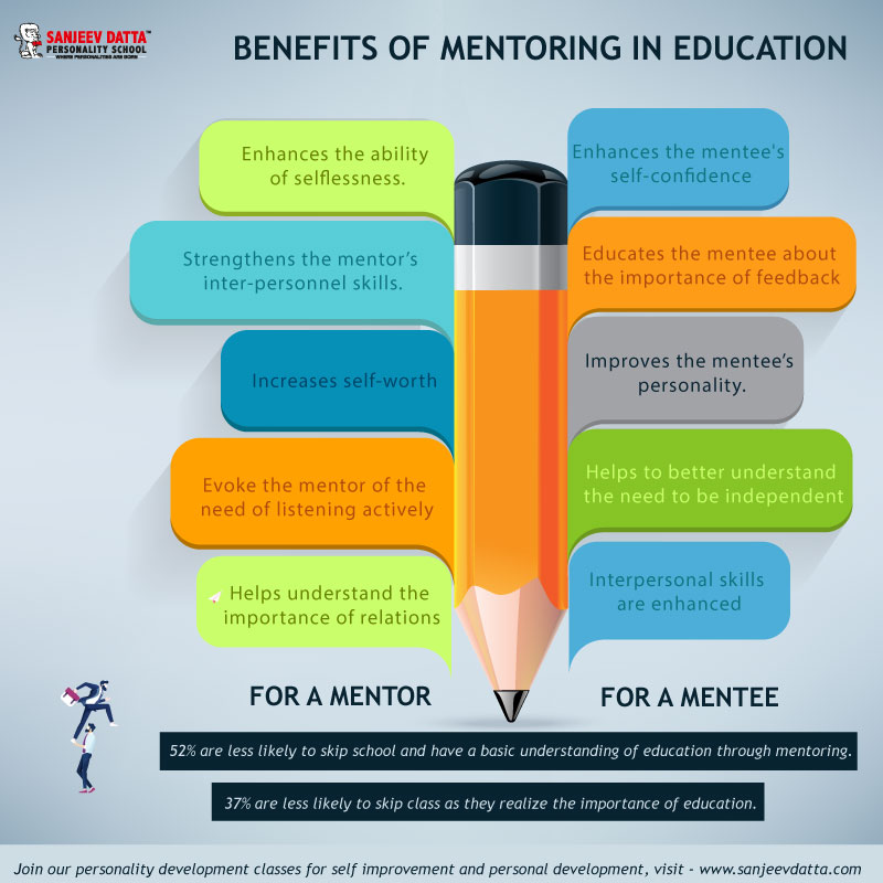 benefits of mentoring in education