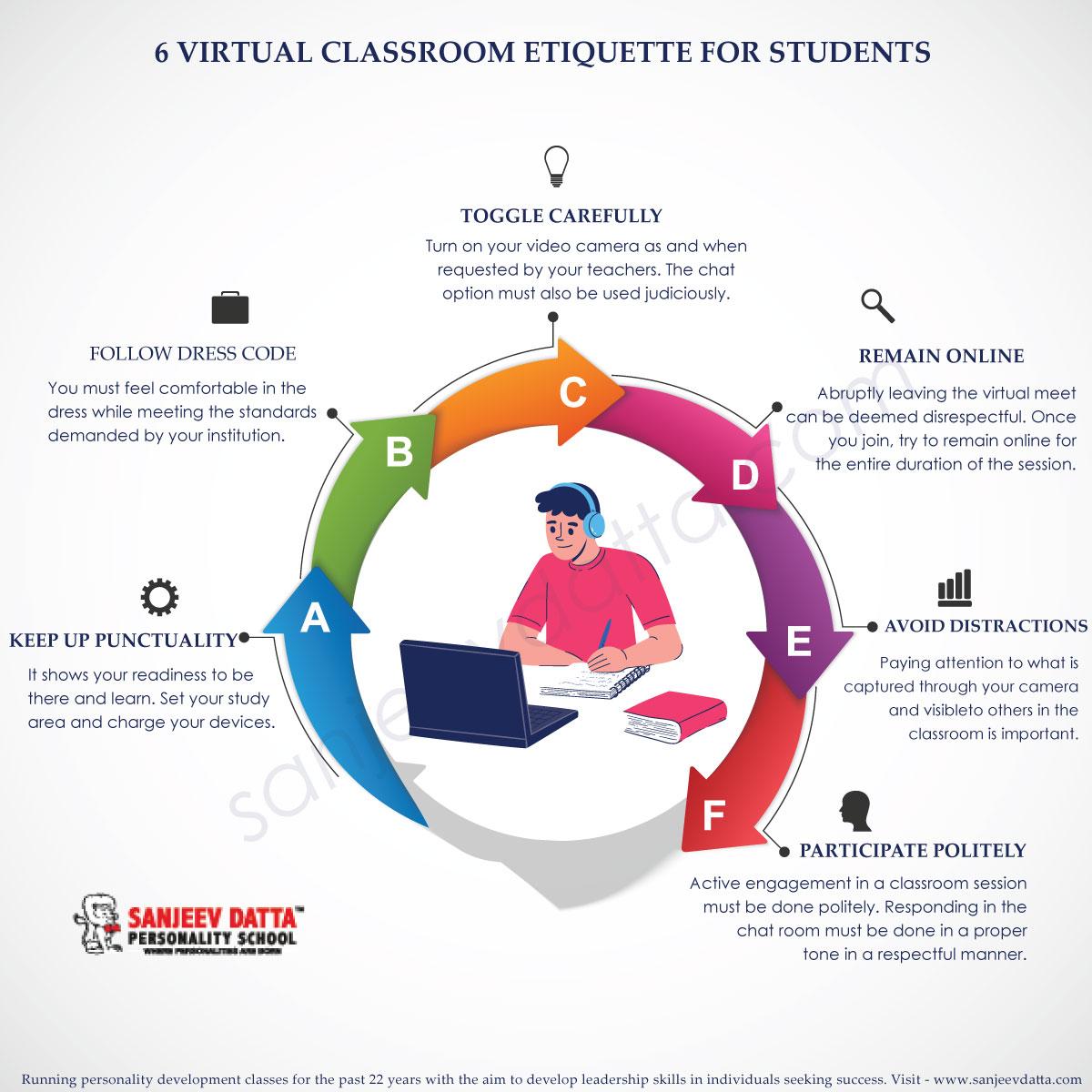 virtual classroom etiquette for students
